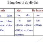 Bảng đơn vị đo độ dài